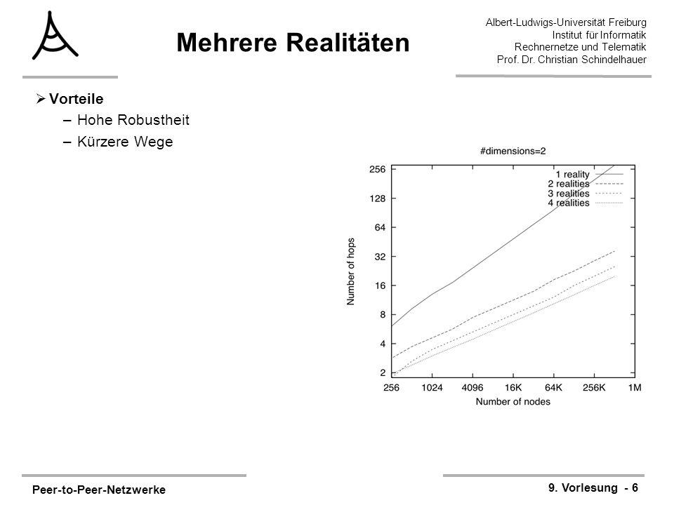 Peer-to-Peer-Netzwerke 9. Vorlesung - 6 Albert-Ludwigs-Universität Freiburg Institut für Informatik Rechnernetze und Telematik Prof. Dr. Christian Sch