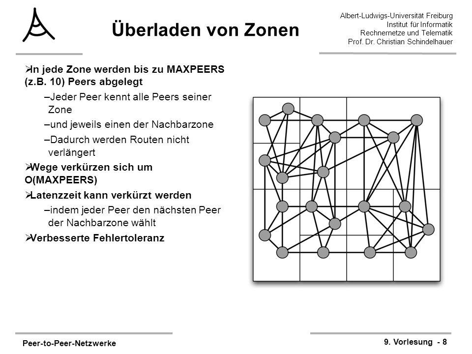 Peer-to-Peer-Netzwerke 9. Vorlesung - 8 Albert-Ludwigs-Universität Freiburg Institut für Informatik Rechnernetze und Telematik Prof. Dr. Christian Sch