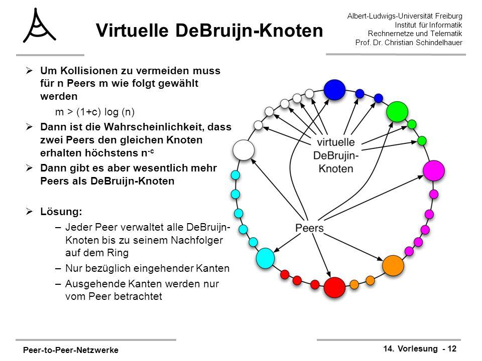 Peer-to-Peer-Netzwerke 14. Vorlesung - 12 Albert-Ludwigs-Universität Freiburg Institut für Informatik Rechnernetze und Telematik Prof. Dr. Christian S