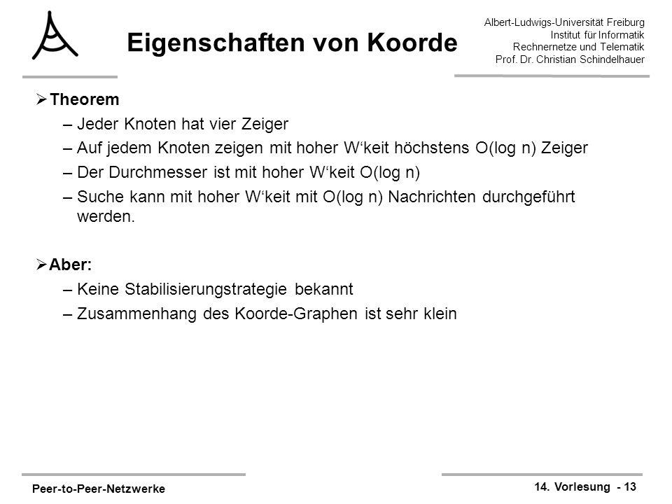 Peer-to-Peer-Netzwerke 14. Vorlesung - 13 Albert-Ludwigs-Universität Freiburg Institut für Informatik Rechnernetze und Telematik Prof. Dr. Christian S