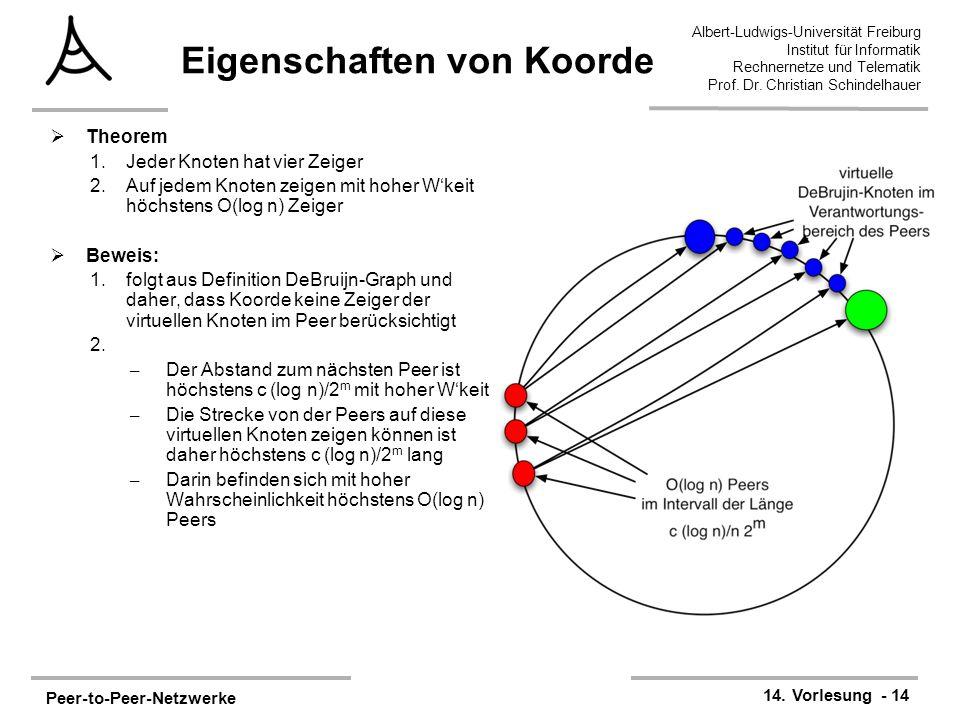 Peer-to-Peer-Netzwerke 14. Vorlesung - 14 Albert-Ludwigs-Universität Freiburg Institut für Informatik Rechnernetze und Telematik Prof. Dr. Christian S