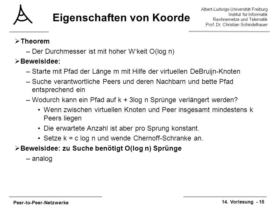 Peer-to-Peer-Netzwerke 14. Vorlesung - 15 Albert-Ludwigs-Universität Freiburg Institut für Informatik Rechnernetze und Telematik Prof. Dr. Christian S