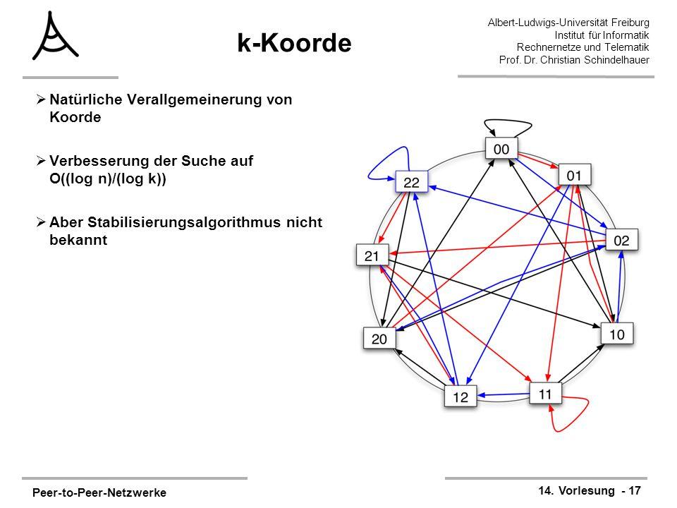 Peer-to-Peer-Netzwerke 14. Vorlesung - 17 Albert-Ludwigs-Universität Freiburg Institut für Informatik Rechnernetze und Telematik Prof. Dr. Christian S