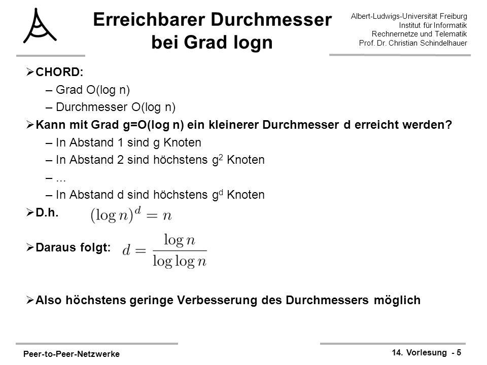 Peer-to-Peer-Netzwerke 14. Vorlesung - 5 Albert-Ludwigs-Universität Freiburg Institut für Informatik Rechnernetze und Telematik Prof. Dr. Christian Sc