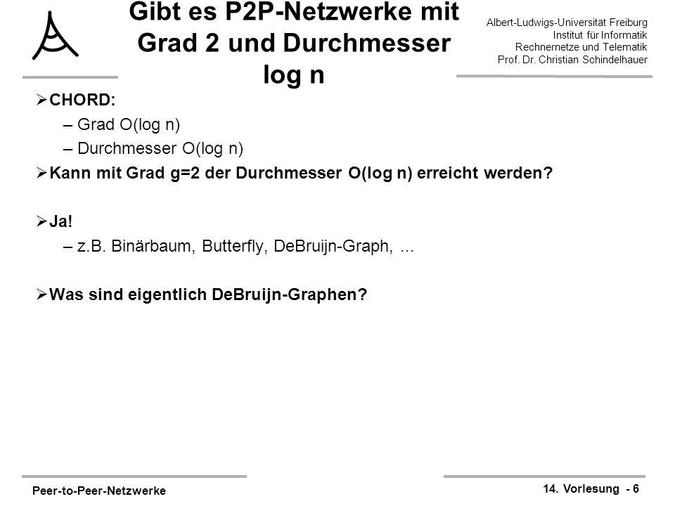 Peer-to-Peer-Netzwerke 14. Vorlesung - 6 Albert-Ludwigs-Universität Freiburg Institut für Informatik Rechnernetze und Telematik Prof. Dr. Christian Sc