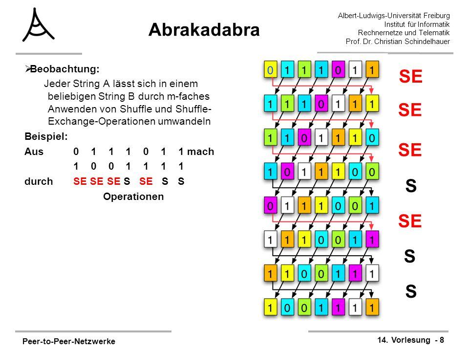 Peer-to-Peer-Netzwerke 14. Vorlesung - 8 Albert-Ludwigs-Universität Freiburg Institut für Informatik Rechnernetze und Telematik Prof. Dr. Christian Sc