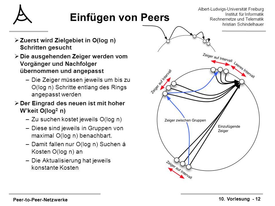 Peer-to-Peer-Netzwerke 10. Vorlesung - 12 Albert-Ludwigs-Universität Freiburg Institut für Informatik Rechnernetze und Telematik Prof. Dr. Christian S