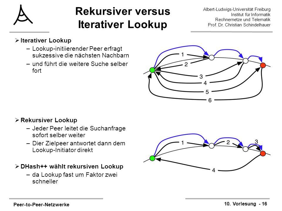 Peer-to-Peer-Netzwerke 10. Vorlesung - 16 Albert-Ludwigs-Universität Freiburg Institut für Informatik Rechnernetze und Telematik Prof. Dr. Christian S