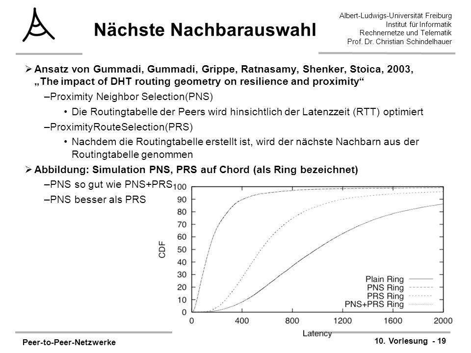 Peer-to-Peer-Netzwerke 10. Vorlesung - 19 Albert-Ludwigs-Universität Freiburg Institut für Informatik Rechnernetze und Telematik Prof. Dr. Christian S