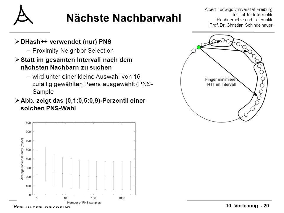 Peer-to-Peer-Netzwerke 10. Vorlesung - 20 Albert-Ludwigs-Universität Freiburg Institut für Informatik Rechnernetze und Telematik Prof. Dr. Christian S