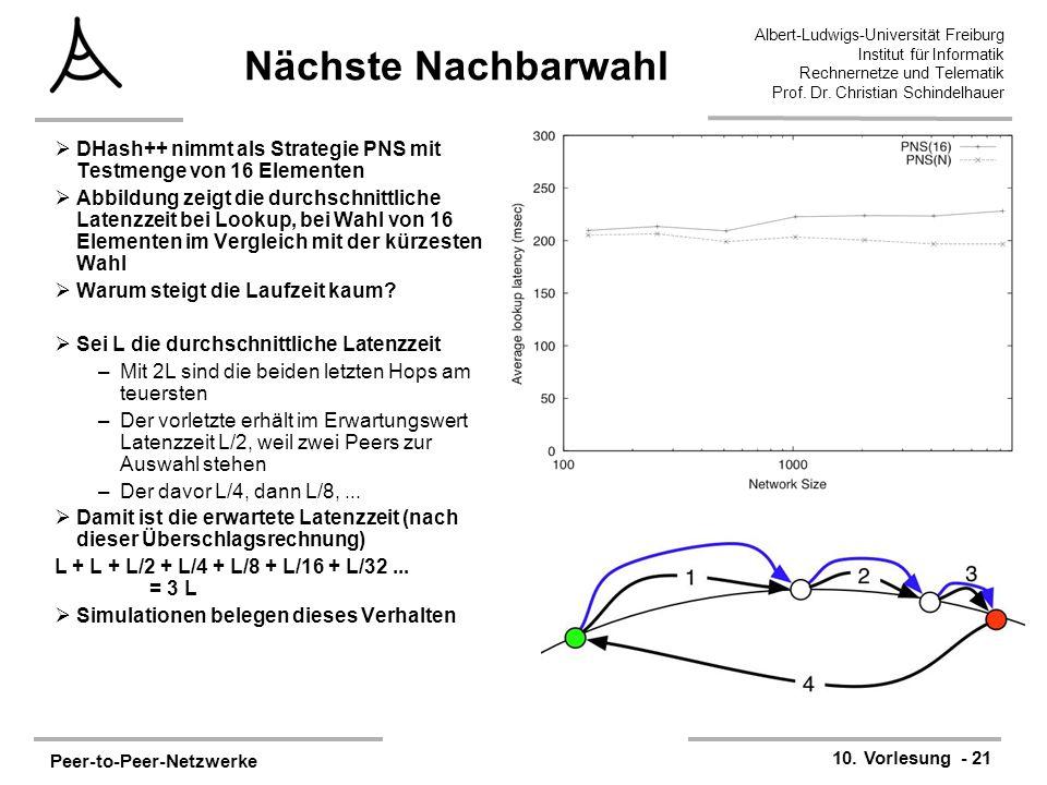Peer-to-Peer-Netzwerke 10. Vorlesung - 21 Albert-Ludwigs-Universität Freiburg Institut für Informatik Rechnernetze und Telematik Prof. Dr. Christian S