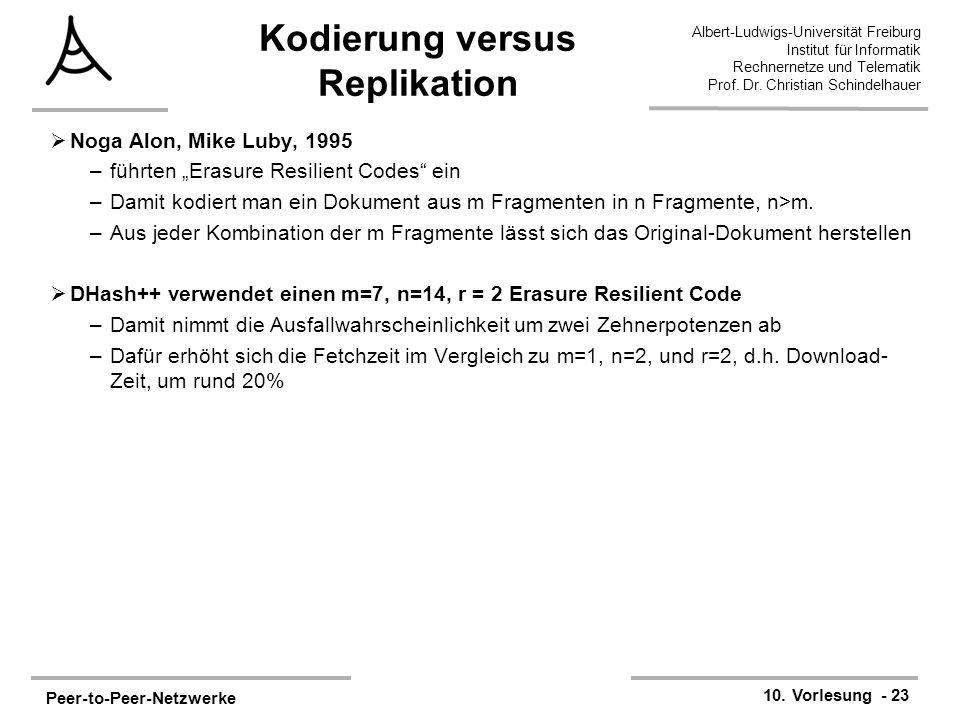 Peer-to-Peer-Netzwerke 10. Vorlesung - 23 Albert-Ludwigs-Universität Freiburg Institut für Informatik Rechnernetze und Telematik Prof. Dr. Christian S