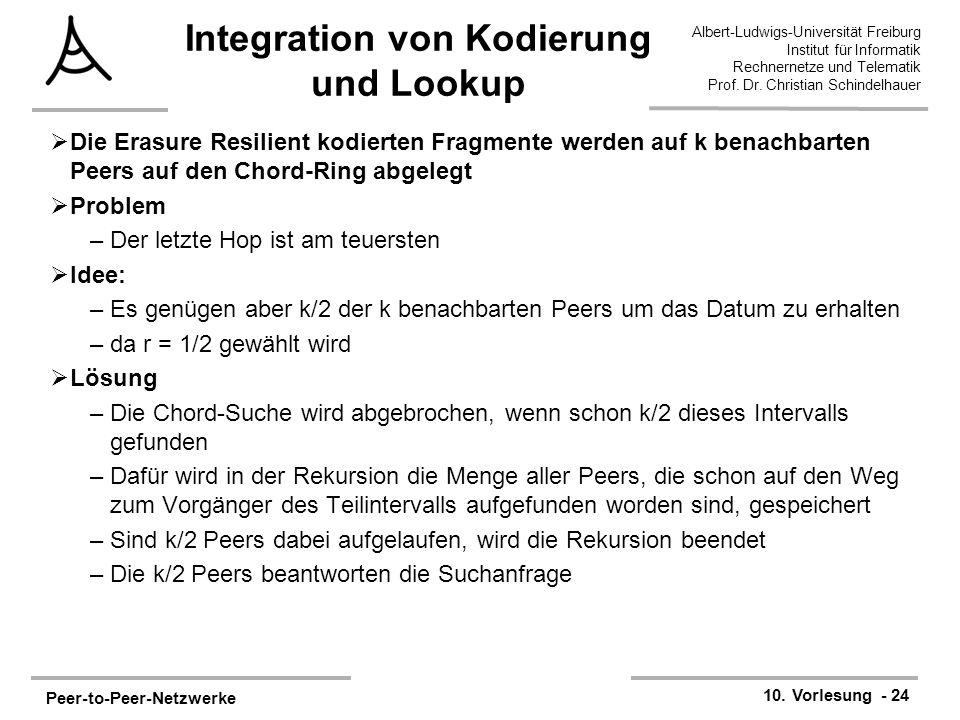 Peer-to-Peer-Netzwerke 10. Vorlesung - 24 Albert-Ludwigs-Universität Freiburg Institut für Informatik Rechnernetze und Telematik Prof. Dr. Christian S