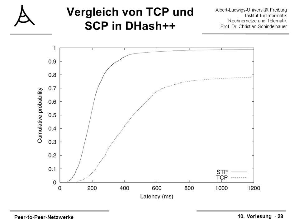 Peer-to-Peer-Netzwerke 10. Vorlesung - 28 Albert-Ludwigs-Universität Freiburg Institut für Informatik Rechnernetze und Telematik Prof. Dr. Christian S
