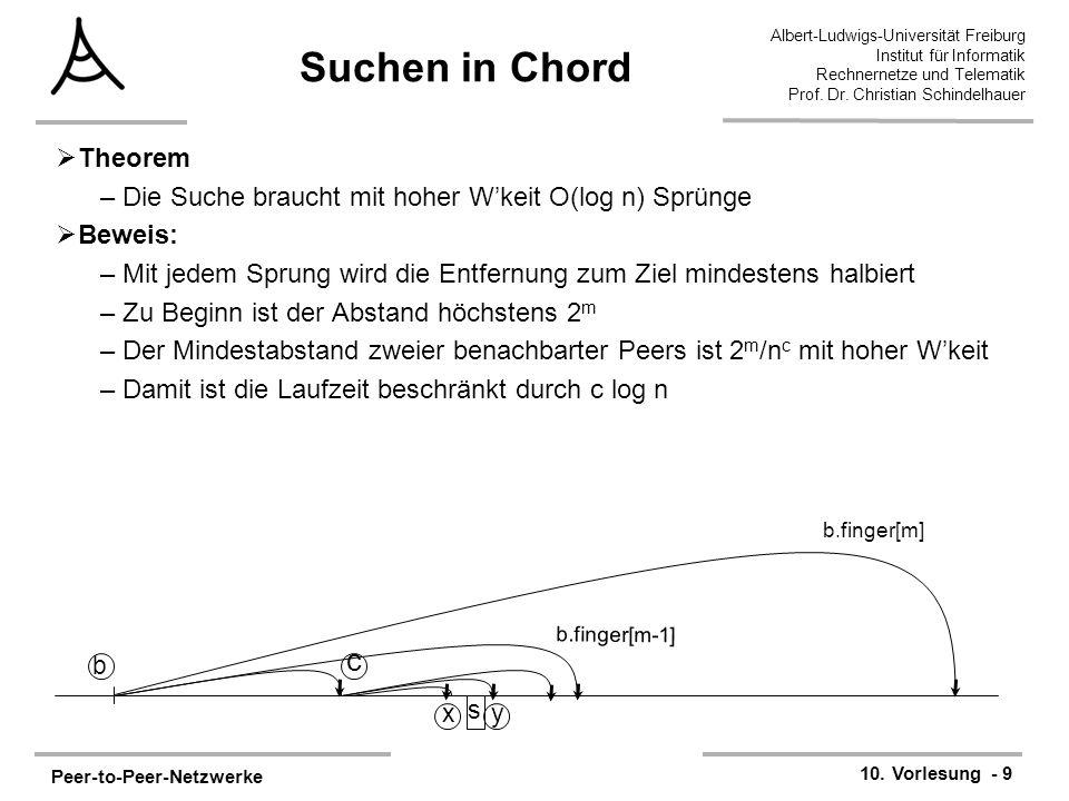30 Albert-Ludwigs-Universität Freiburg Rechnernetze und Telematik Prof.