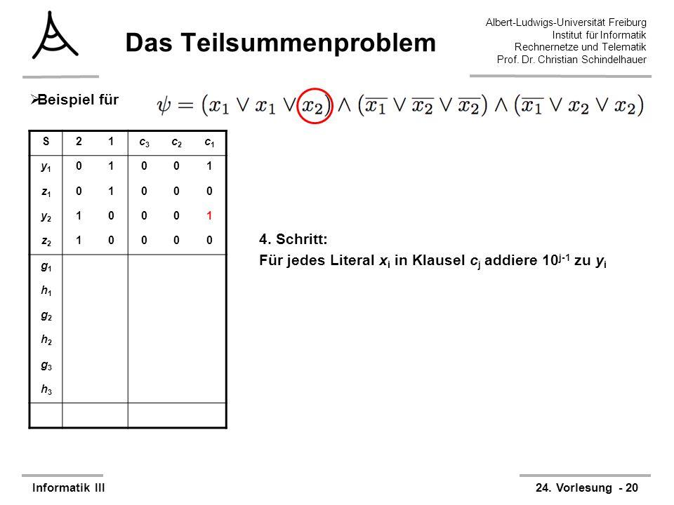 Albert-Ludwigs-Universität Freiburg Institut für Informatik Rechnernetze und Telematik Prof. Dr. Christian Schindelhauer Informatik III24. Vorlesung -