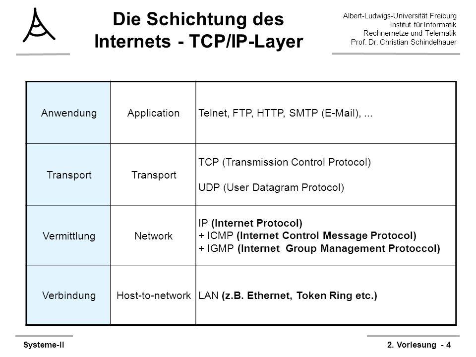 Albert-Ludwigs-Universität Freiburg Institut für Informatik Rechnernetze und Telematik Prof. Dr. Christian Schindelhauer Systeme-II2. Vorlesung - 4 An