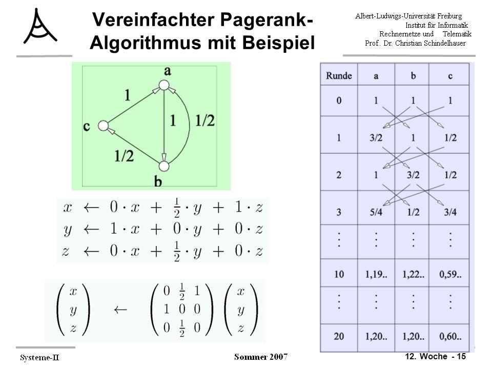 12. Woche - 15 Vereinfachter Pagerank- Algorithmus mit Beispiel