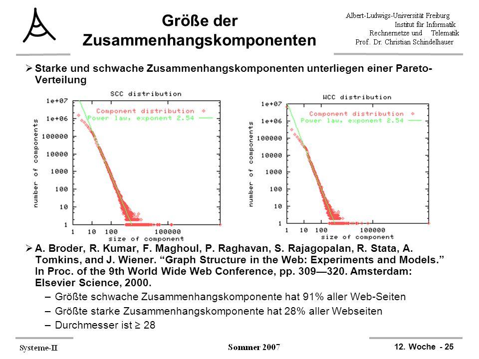 12. Woche - 25 Größe der Zusammenhangskomponenten  Starke und schwache Zusammenhangskomponenten unterliegen einer Pareto- Verteilung  A. Broder, R.