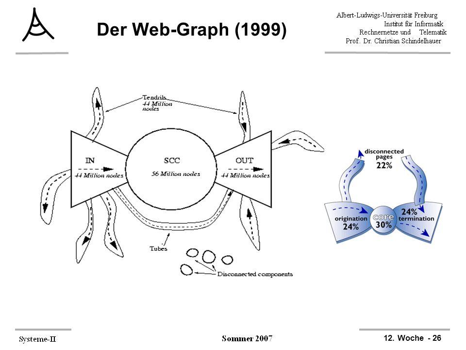 12. Woche - 26 Der Web-Graph (1999)