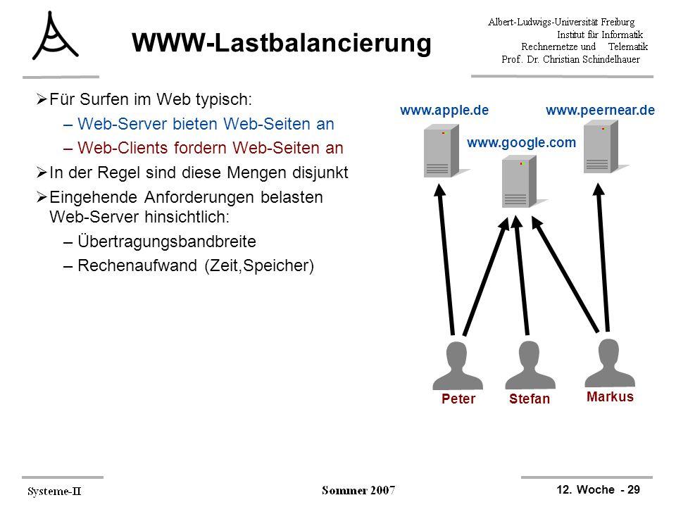 12. Woche - 29 WWW-Lastbalancierung  Für Surfen im Web typisch: –Web-Server bieten Web-Seiten an –Web-Clients fordern Web-Seiten an  In der Regel si