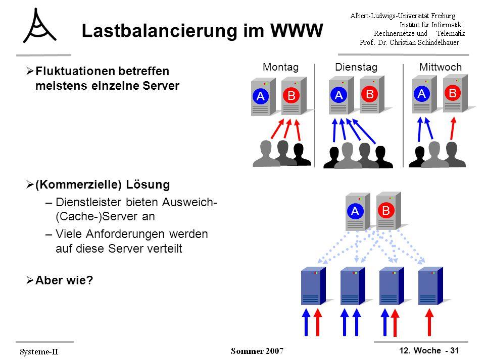 12. Woche - 31 MontagDienstagMittwoch A B A B A B A B Lastbalancierung im WWW  Fluktuationen betreffen meistens einzelne Server  (Kommerzielle) Lösu