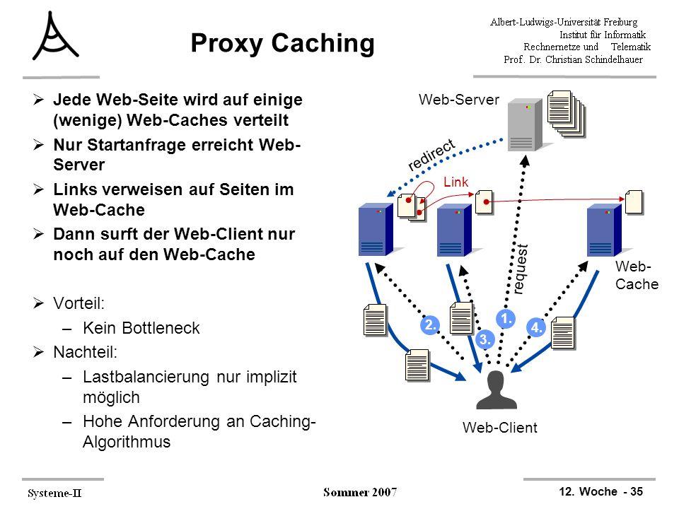 12. Woche - 35 Proxy Caching  Jede Web-Seite wird auf einige (wenige) Web-Caches verteilt  Nur Startanfrage erreicht Web- Server  Links verweisen a