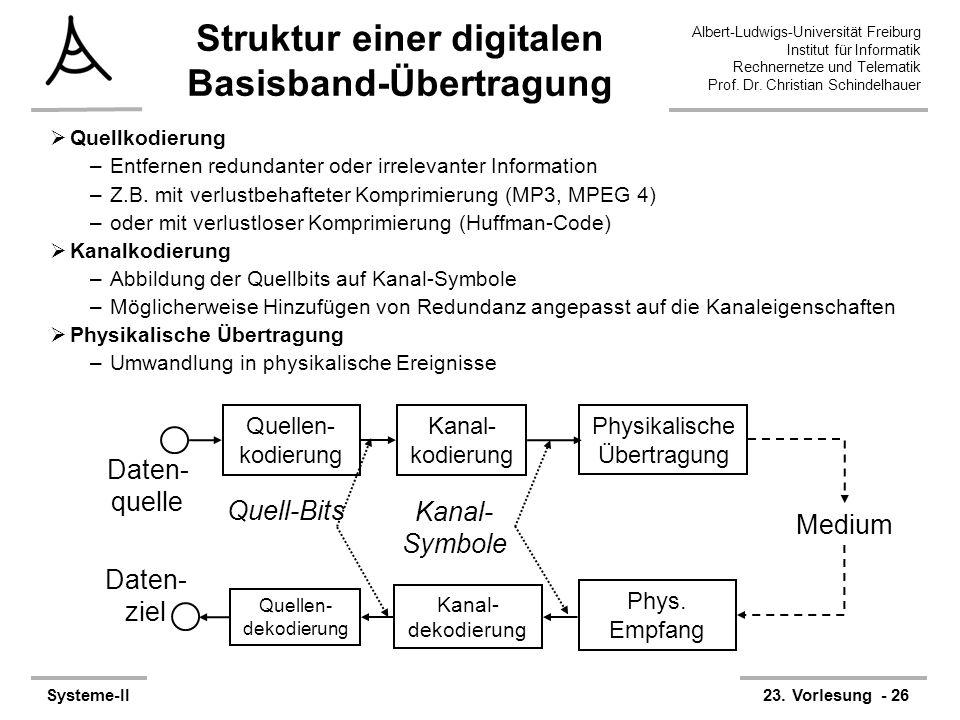 Albert-Ludwigs-Universität Freiburg Institut für Informatik Rechnernetze und Telematik Prof. Dr. Christian Schindelhauer Systeme-II23. Vorlesung - 26