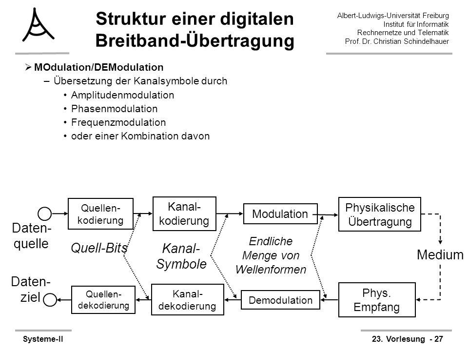 Albert-Ludwigs-Universität Freiburg Institut für Informatik Rechnernetze und Telematik Prof. Dr. Christian Schindelhauer Systeme-II23. Vorlesung - 27