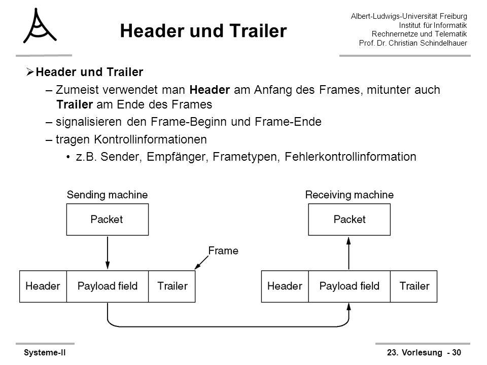 Albert-Ludwigs-Universität Freiburg Institut für Informatik Rechnernetze und Telematik Prof. Dr. Christian Schindelhauer Systeme-II23. Vorlesung - 30