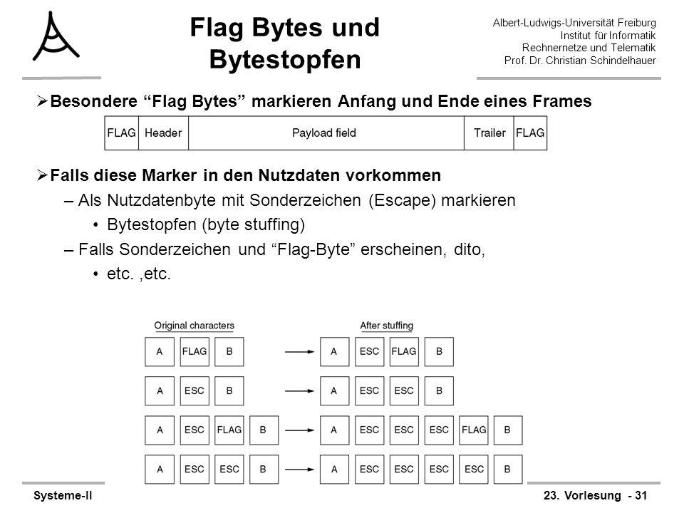 Albert-Ludwigs-Universität Freiburg Institut für Informatik Rechnernetze und Telematik Prof. Dr. Christian Schindelhauer Systeme-II23. Vorlesung - 31