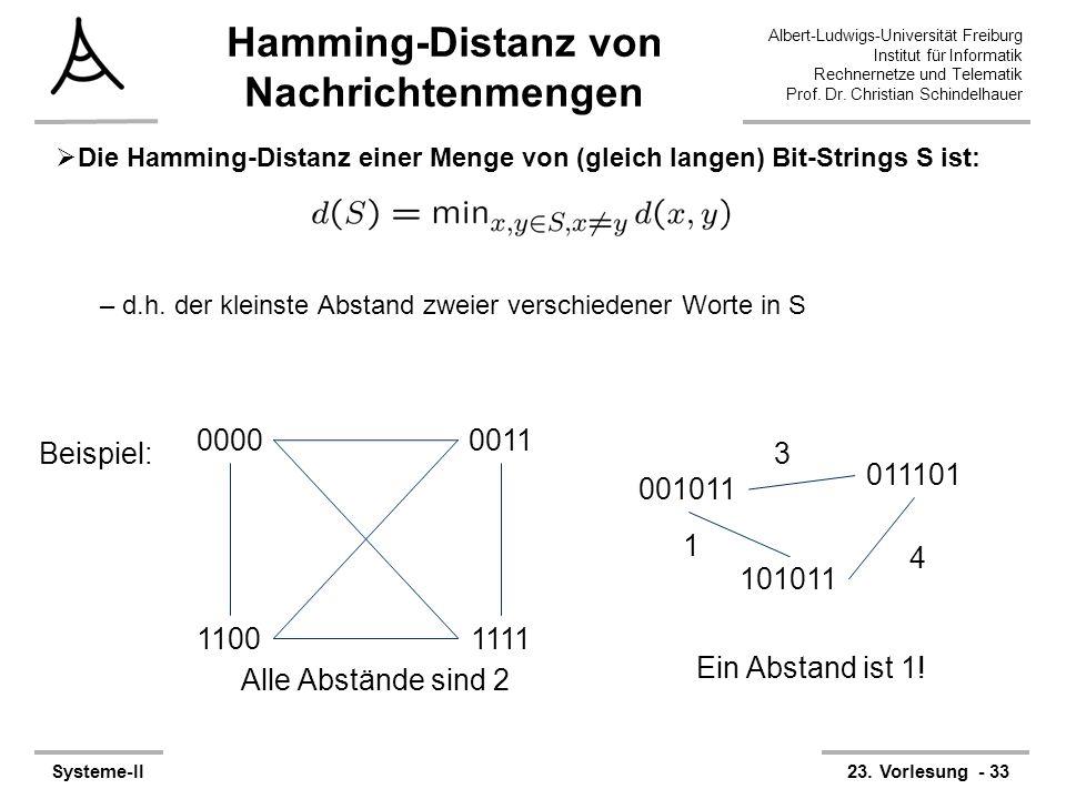 Albert-Ludwigs-Universität Freiburg Institut für Informatik Rechnernetze und Telematik Prof. Dr. Christian Schindelhauer Systeme-II23. Vorlesung - 33