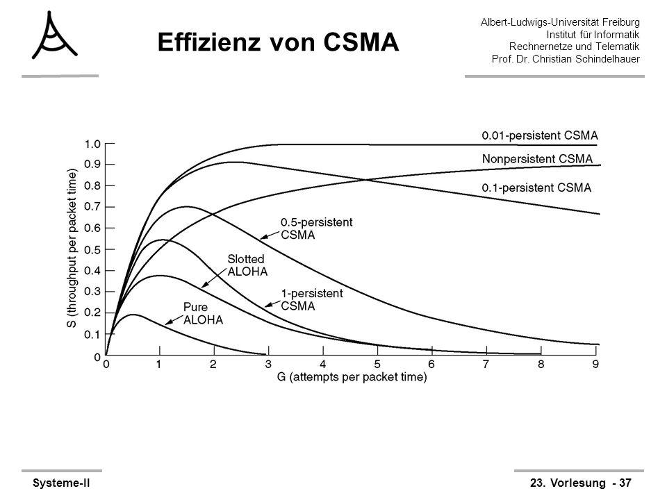 Albert-Ludwigs-Universität Freiburg Institut für Informatik Rechnernetze und Telematik Prof. Dr. Christian Schindelhauer Systeme-II23. Vorlesung - 37
