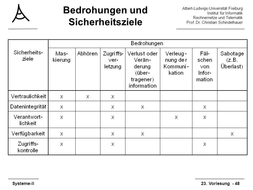 Albert-Ludwigs-Universität Freiburg Institut für Informatik Rechnernetze und Telematik Prof. Dr. Christian Schindelhauer Systeme-II23. Vorlesung - 48