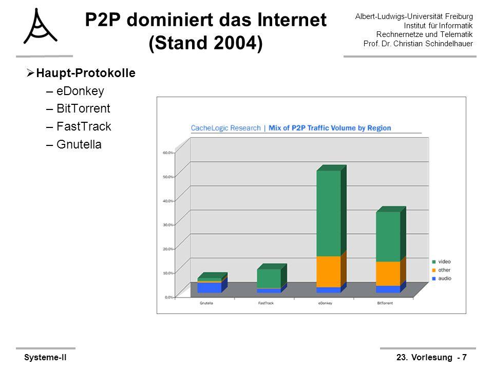 Albert-Ludwigs-Universität Freiburg Institut für Informatik Rechnernetze und Telematik Prof. Dr. Christian Schindelhauer Systeme-II23. Vorlesung - 7 P