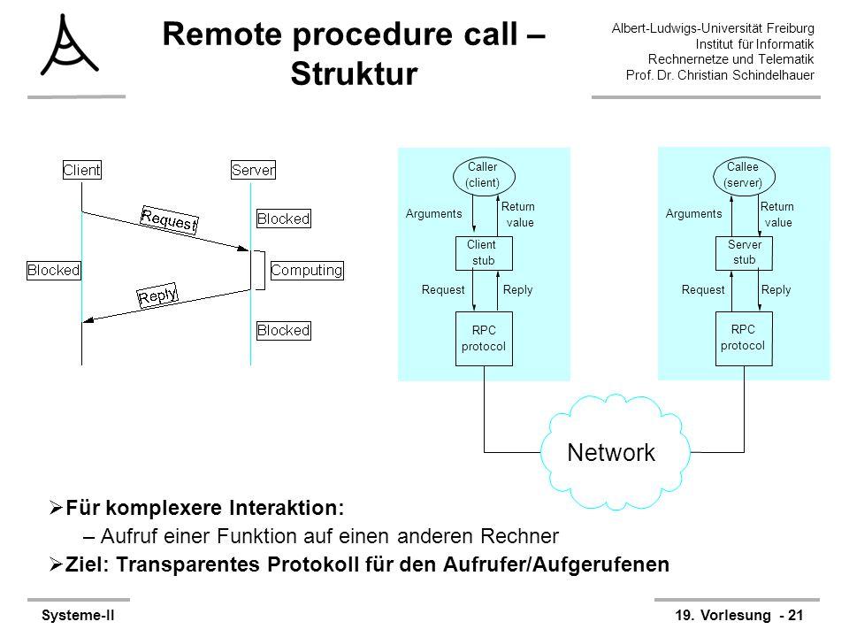 Albert-Ludwigs-Universität Freiburg Institut für Informatik Rechnernetze und Telematik Prof. Dr. Christian Schindelhauer Systeme-II19. Vorlesung - 21