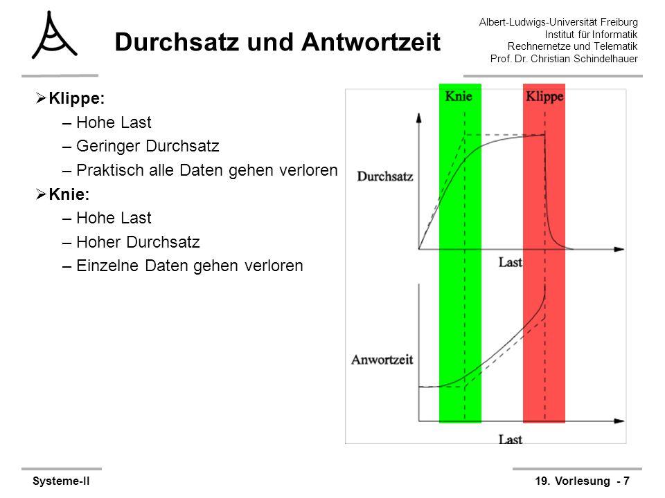 Albert-Ludwigs-Universität Freiburg Institut für Informatik Rechnernetze und Telematik Prof. Dr. Christian Schindelhauer Systeme-II19. Vorlesung - 7 D