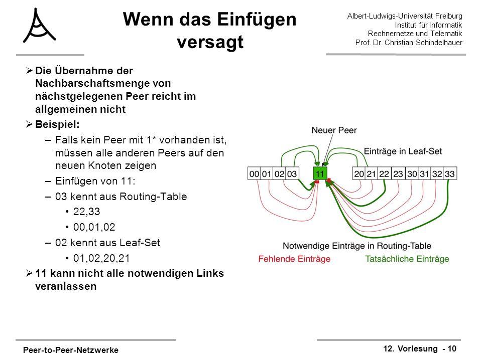 Peer-to-Peer-Netzwerke 12. Vorlesung - 10 Albert-Ludwigs-Universität Freiburg Institut für Informatik Rechnernetze und Telematik Prof. Dr. Christian S