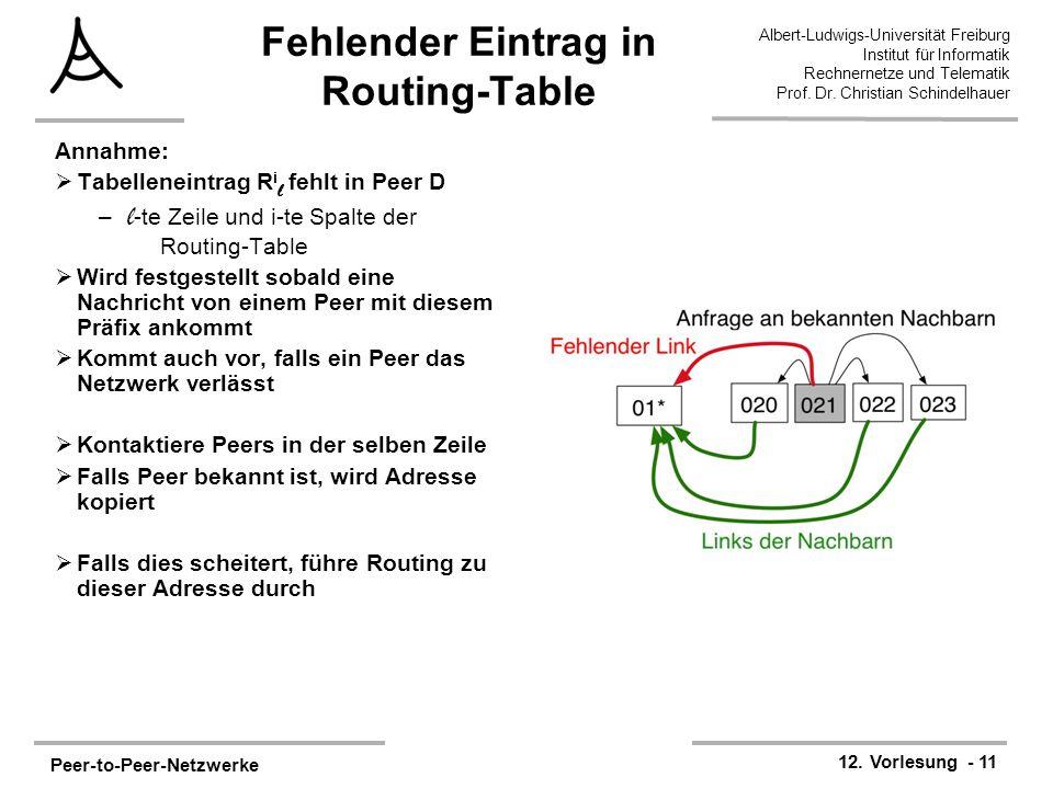 Peer-to-Peer-Netzwerke 12. Vorlesung - 11 Albert-Ludwigs-Universität Freiburg Institut für Informatik Rechnernetze und Telematik Prof. Dr. Christian S