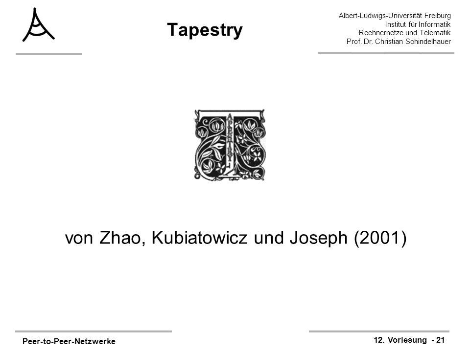 Peer-to-Peer-Netzwerke 12. Vorlesung - 21 Albert-Ludwigs-Universität Freiburg Institut für Informatik Rechnernetze und Telematik Prof. Dr. Christian S