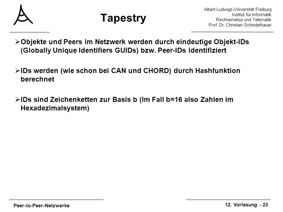 Peer-to-Peer-Netzwerke 12. Vorlesung - 23 Albert-Ludwigs-Universität Freiburg Institut für Informatik Rechnernetze und Telematik Prof. Dr. Christian S