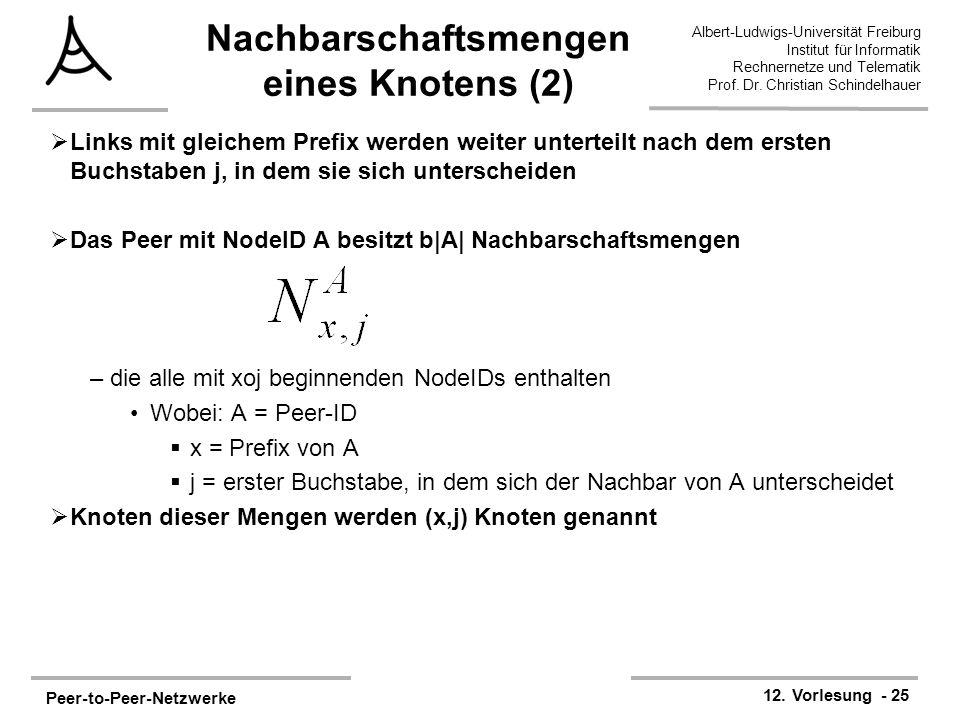 Peer-to-Peer-Netzwerke 12. Vorlesung - 25 Albert-Ludwigs-Universität Freiburg Institut für Informatik Rechnernetze und Telematik Prof. Dr. Christian S