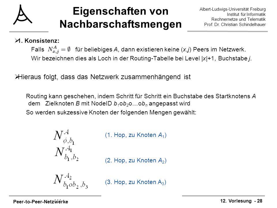 Peer-to-Peer-Netzwerke 12. Vorlesung - 28 Albert-Ludwigs-Universität Freiburg Institut für Informatik Rechnernetze und Telematik Prof. Dr. Christian S
