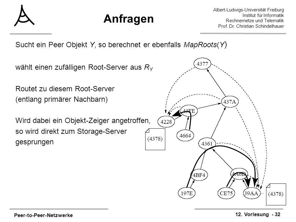 Peer-to-Peer-Netzwerke 12. Vorlesung - 32 Albert-Ludwigs-Universität Freiburg Institut für Informatik Rechnernetze und Telematik Prof. Dr. Christian S