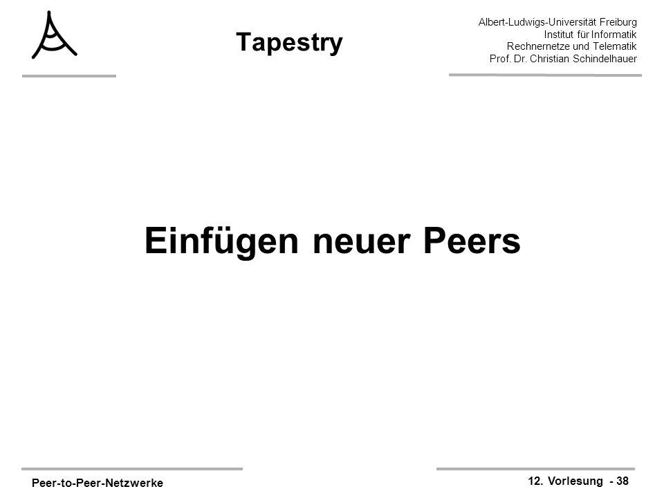 Peer-to-Peer-Netzwerke 12. Vorlesung - 38 Albert-Ludwigs-Universität Freiburg Institut für Informatik Rechnernetze und Telematik Prof. Dr. Christian S