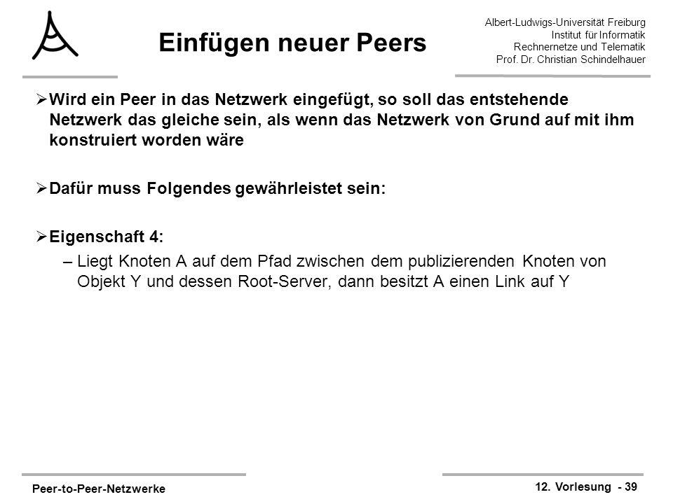 Peer-to-Peer-Netzwerke 12. Vorlesung - 39 Albert-Ludwigs-Universität Freiburg Institut für Informatik Rechnernetze und Telematik Prof. Dr. Christian S
