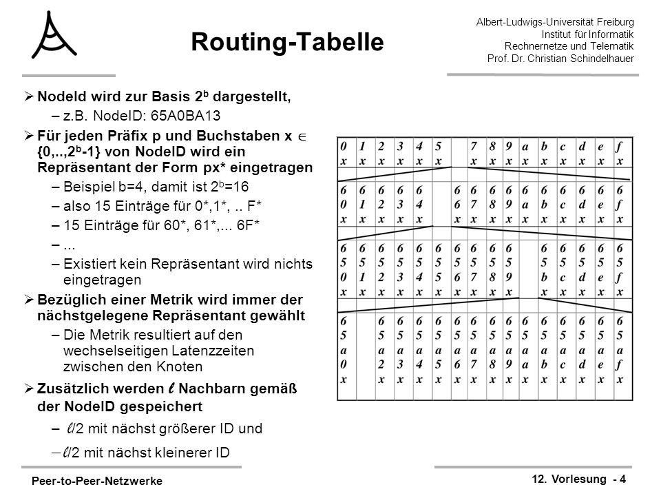 Peer-to-Peer-Netzwerke 12. Vorlesung - 4 Albert-Ludwigs-Universität Freiburg Institut für Informatik Rechnernetze und Telematik Prof. Dr. Christian Sc