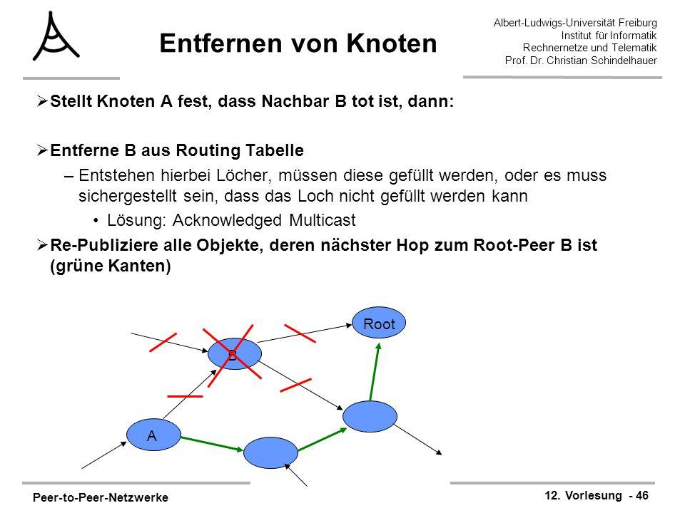 Peer-to-Peer-Netzwerke 12. Vorlesung - 46 Albert-Ludwigs-Universität Freiburg Institut für Informatik Rechnernetze und Telematik Prof. Dr. Christian S