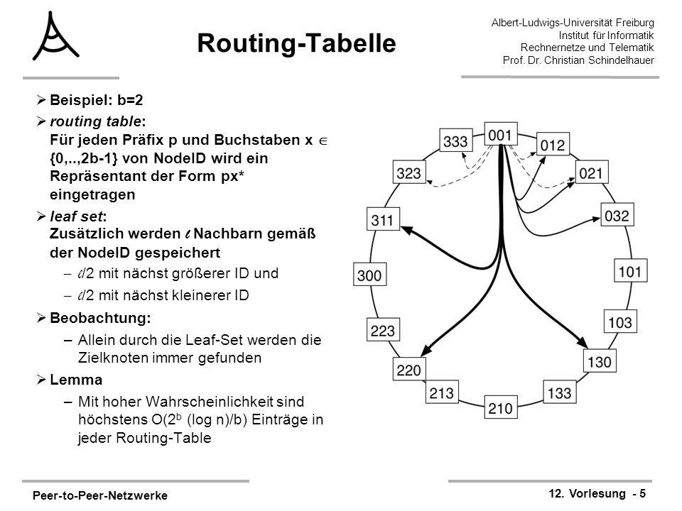 Peer-to-Peer-Netzwerke 12. Vorlesung - 5 Albert-Ludwigs-Universität Freiburg Institut für Informatik Rechnernetze und Telematik Prof. Dr. Christian Sc