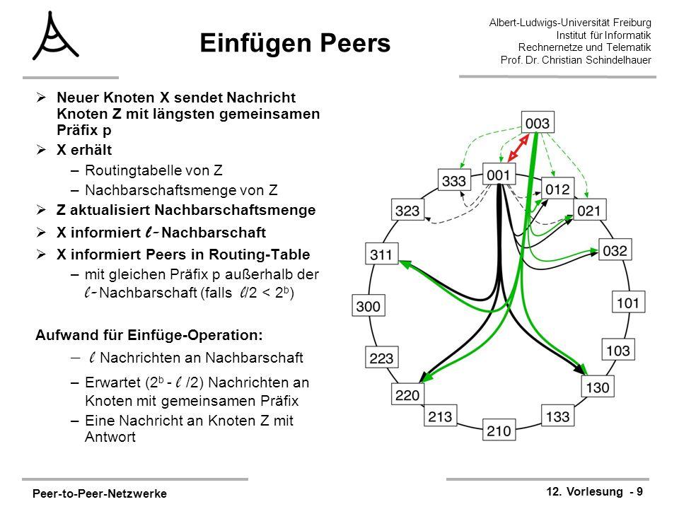 Peer-to-Peer-Netzwerke 12. Vorlesung - 9 Albert-Ludwigs-Universität Freiburg Institut für Informatik Rechnernetze und Telematik Prof. Dr. Christian Sc
